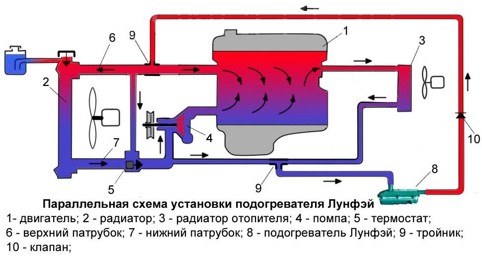 Клапан Печки Лунфэй